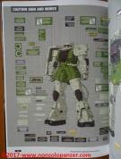 13 MS06 Zaku II Master Archive