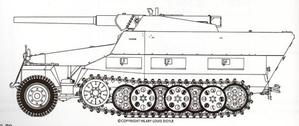 27 Sdkfz 251 BK 7.5